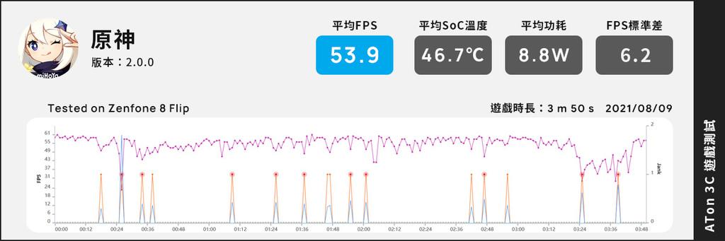「開箱」信星飛智蜂翼 2 Pro 手機製冷散熱器 - 玩手遊不熱當! - 18