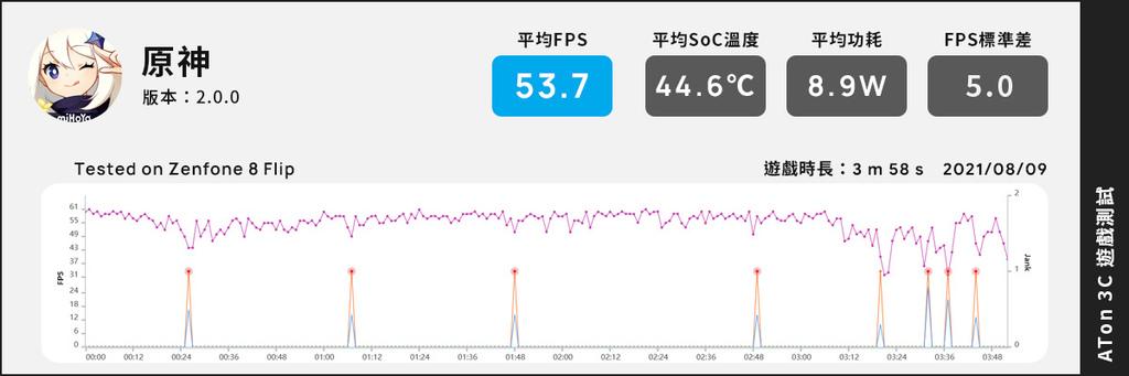 「開箱」信星飛智蜂翼 2 Pro 手機製冷散熱器 - 玩手遊不熱當! - 21