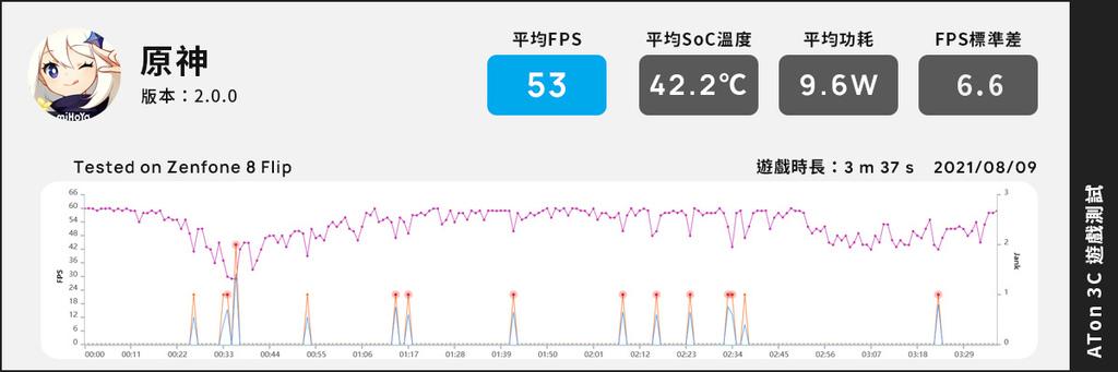 「開箱」信星飛智蜂翼 2 Pro 手機製冷散熱器 - 玩手遊不熱當! - 22